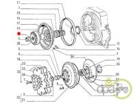 New Holland-Sigurante transmisie-SIGURANTA TRANSMISIE